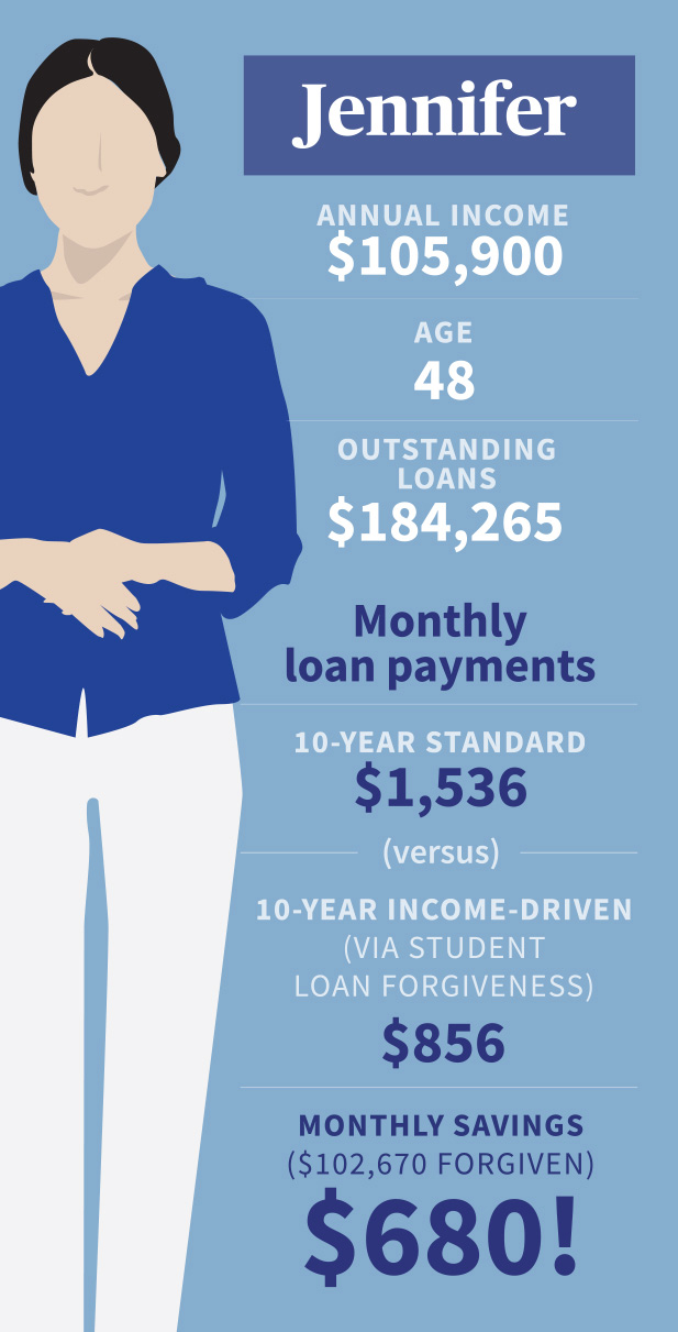 student loan monthly payment jennifer