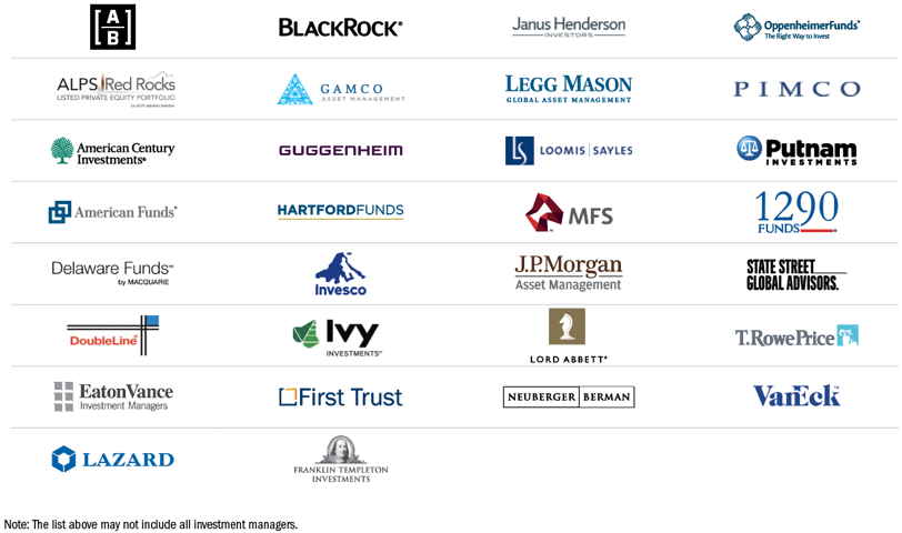 investment edge well-known investment managers' icons